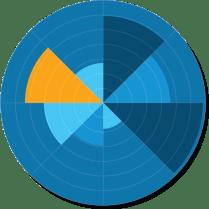 Employer-Radar