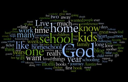 Sprittibee word cloud by Wordle