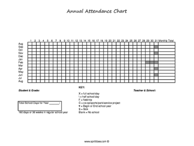 Annual Attendance Chart Blank