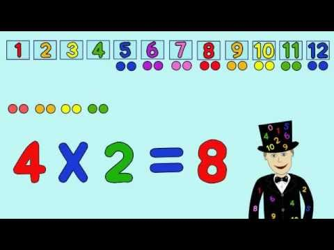 The 2 Times Table Song (version 1
