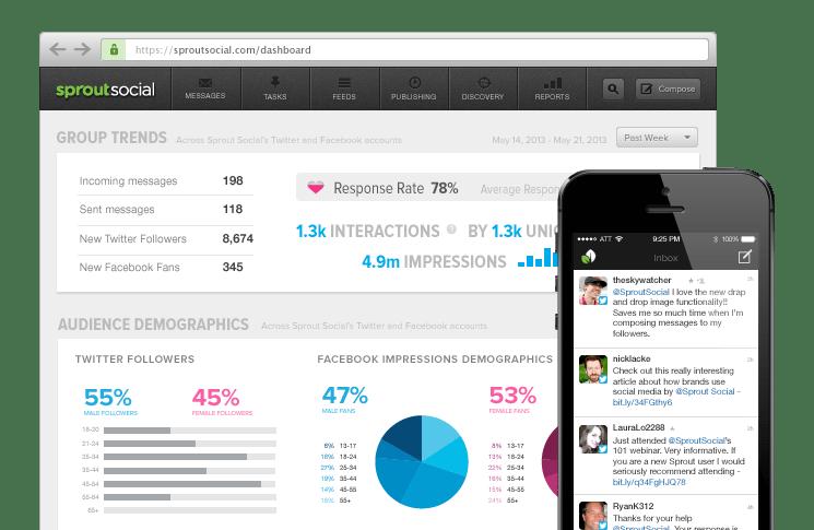 organic social media tools