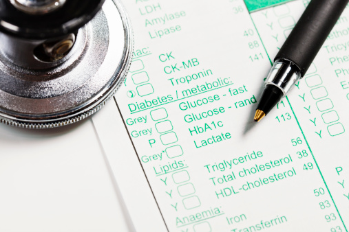 checklist for managing diabetes