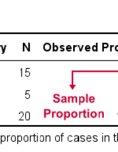 Inferential statistics binomial test results also quick introduction rh spss tutorials