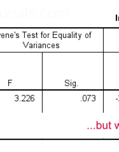 Sig tailed in spss  test output also statistical significance what does it really mean rh tutorials