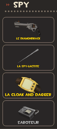 Spy loadout