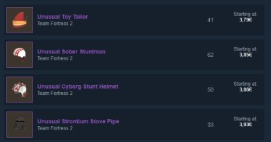 Cheap Unusuals on the Steam Market