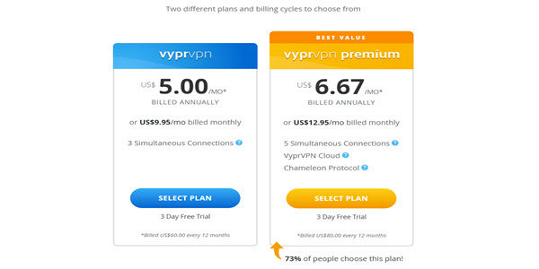 VyprVPN Review Price