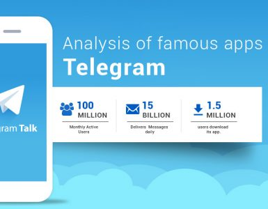 3 Ways to Spy on Telegram without Surveys