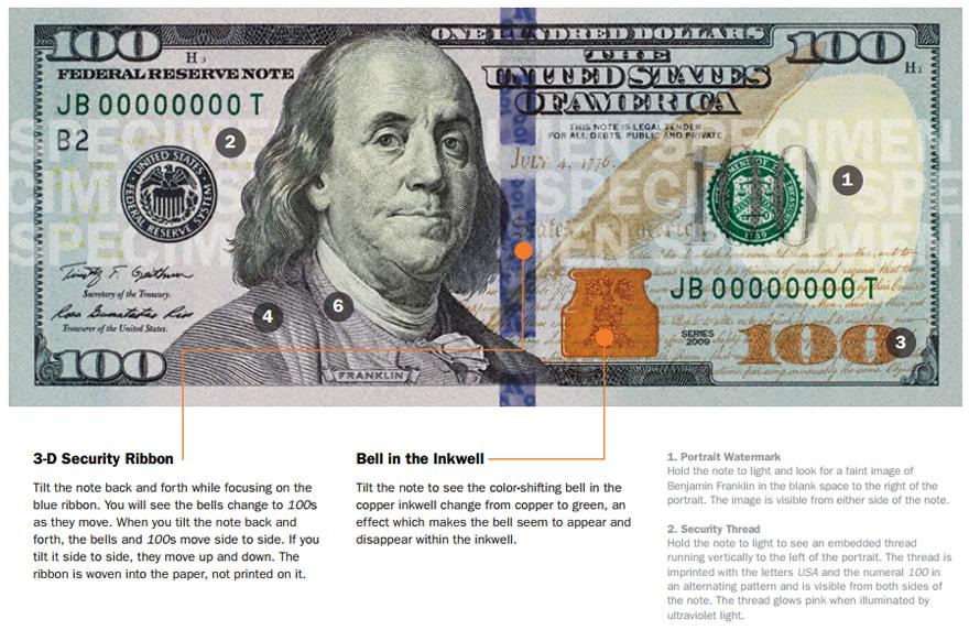 The New $100 Bill « Spydersden