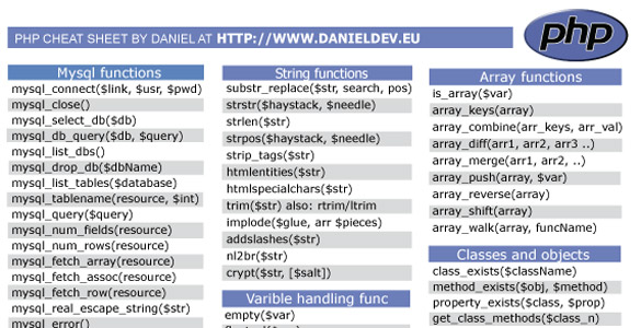PHP5 Cheat sheet