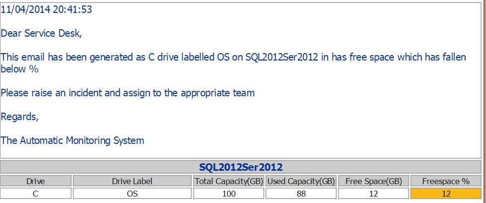 sql dba | SQL DBA with A Beard