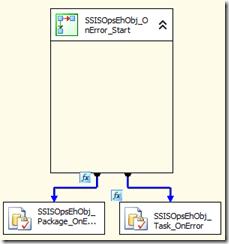9 Event Handler Script Tasks