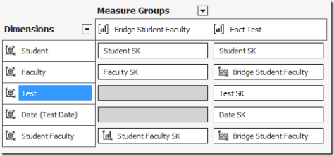 Data Warehouse Design Challenge: Relating a Temporal Fact Table to a