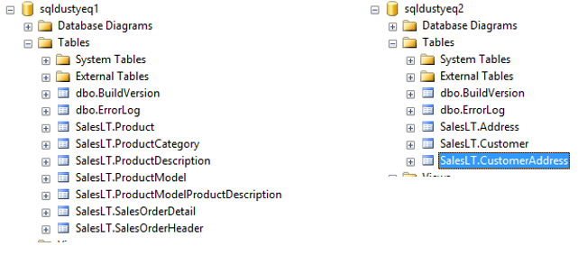 Setting up Cross Database Queries in Azure SQL Database | Data and