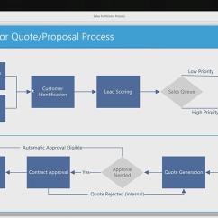 Microsoft Visio Database Model Diagram Gm 3 Bar Map Sensor Wiring Data Insights Summit Day 1 Recap Power Bi