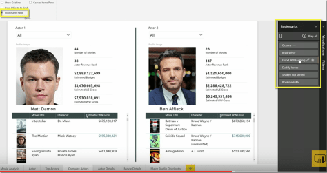 Story Telling with Bookmarks in Power BI