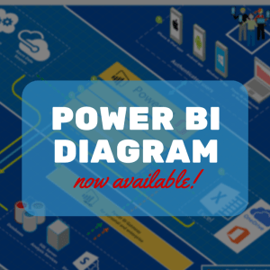 Download the Power BI Architecture Diagram | Data and Analytics with Dustin Ryan