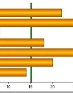 Adding  target line to horizontal bar chart in ssrs also  some random rh sqljason