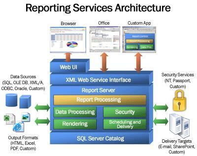 database diagram visual studio 2013 duncan wiring architecture and configuration | coresql.com