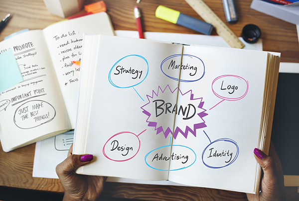 about brand