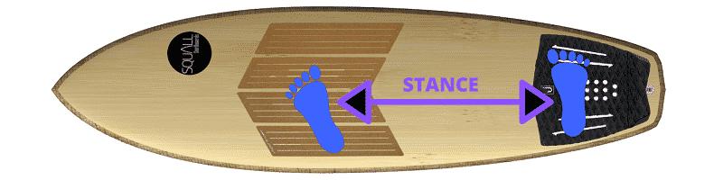 stance surf