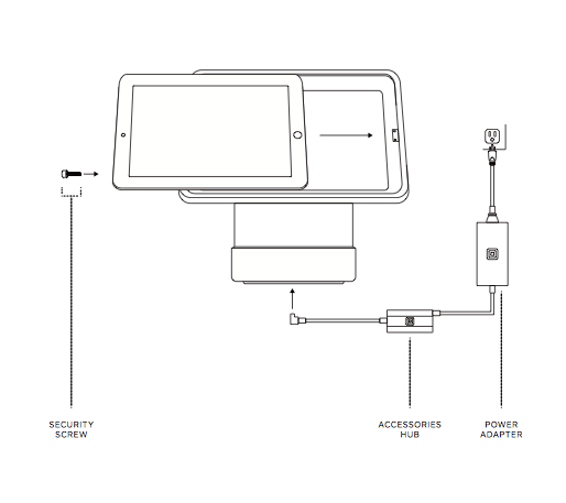 Square Stand connections graphic
