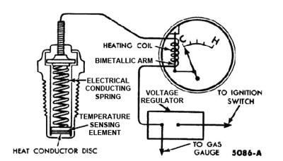 Engine Temperature Gauges Wiring, Engine, Free Engine