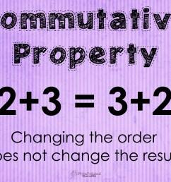 Copy Of Properties - Lessons - Blendspace [ 2400 x 3000 Pixel ]