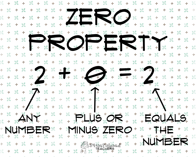 Zero Property Poster