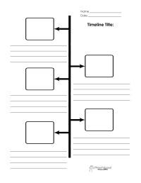 Blank Timeline Printables | Squarehead Teachers