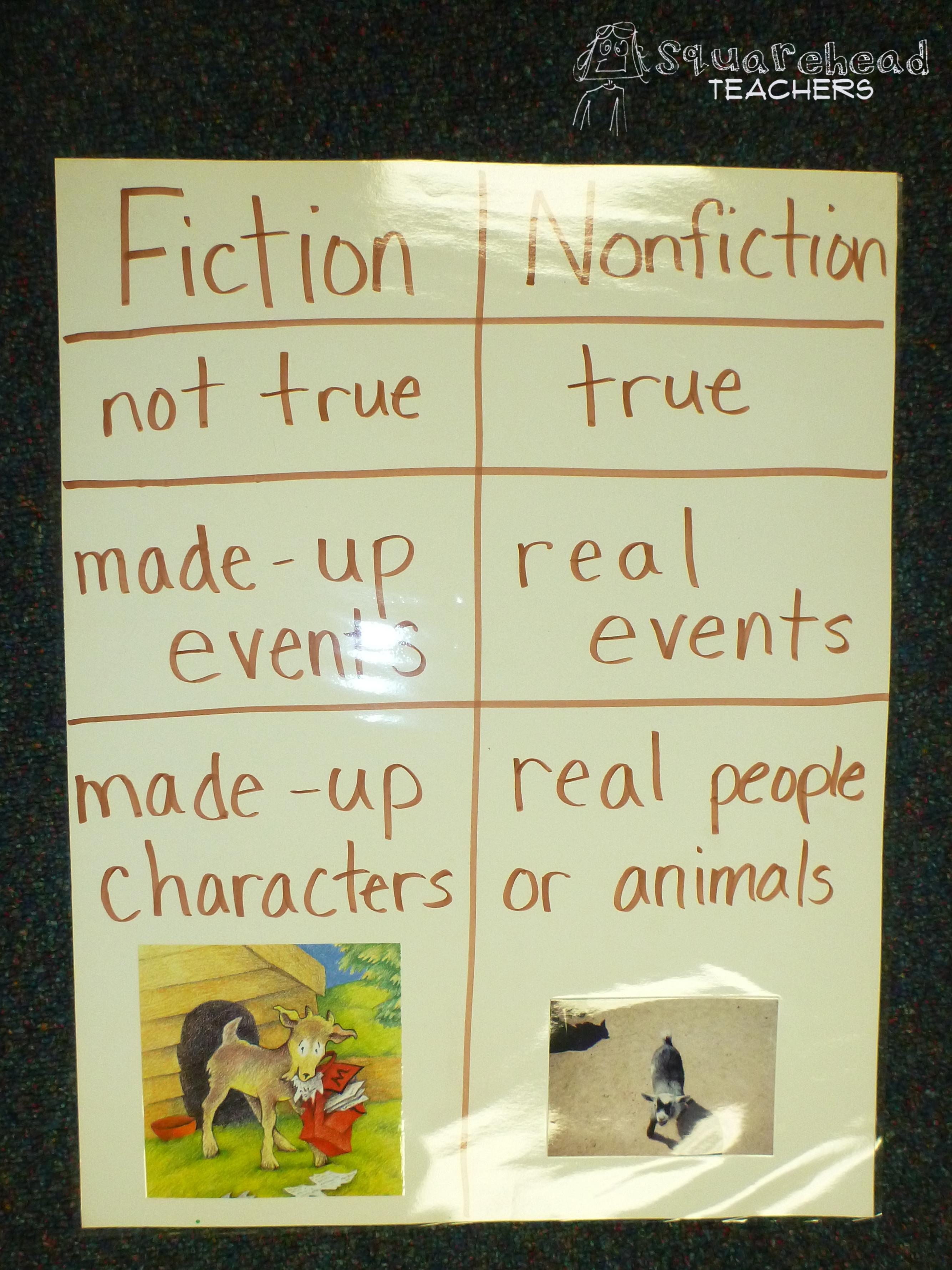 Fiction Vs Nonfiction Anchor Chart