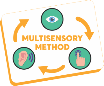 Multisensory Method