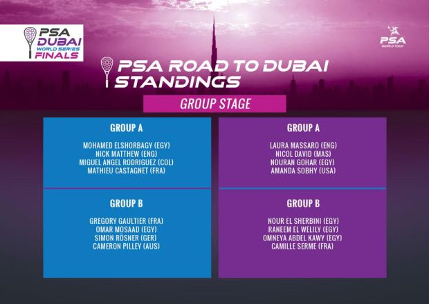 Dubai groups