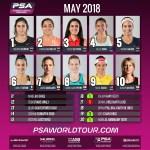psa_women_rankings_MAY18