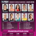 psa_women_rankings_AUG18
