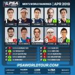psa_men_rankings_APR19
