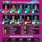 psa_women_rankings_DEC19