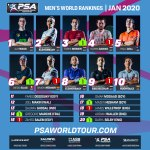 psa_men_rankings_JAN20