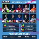 psa_men_rankings_FEB20