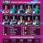 psa_women_rankings_MAR20