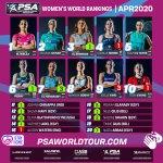 psa_women_rankings_APR20