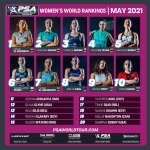 psa_women_rankings_MAY21
