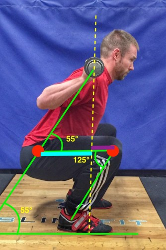 High Bar Back Squat Diagnostic