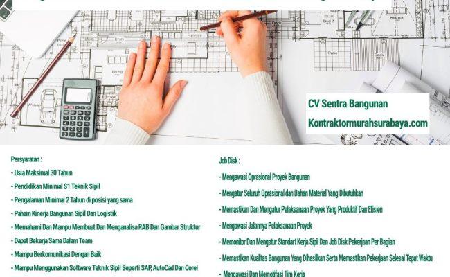 Loker Lowongan Kerja 2020 Terbaru Surabaya Sekitarnya Jatim Smp Sma Smk D3 S1 Cute766
