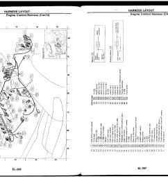 engine diagram further sr20det ecu pinout on 93 nissan wiring s13 sr20det ecu [ 2339 x 1653 Pixel ]