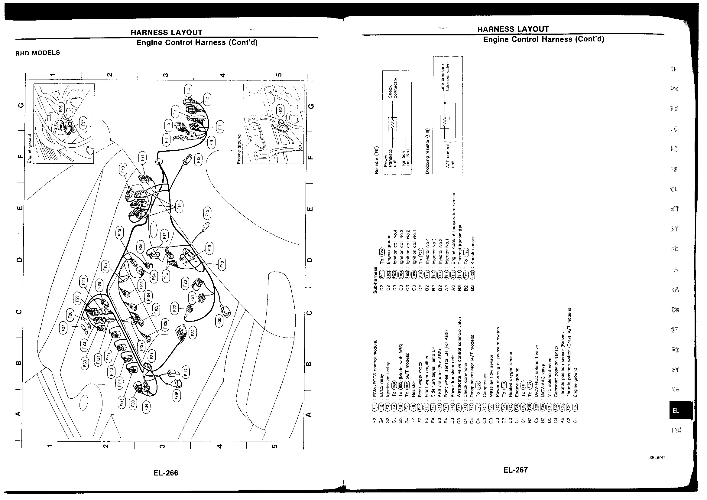 hight resolution of camstat wiring diagram for oil gandul 45 77 79 119 s14 zenki sr20det english text page 802 w