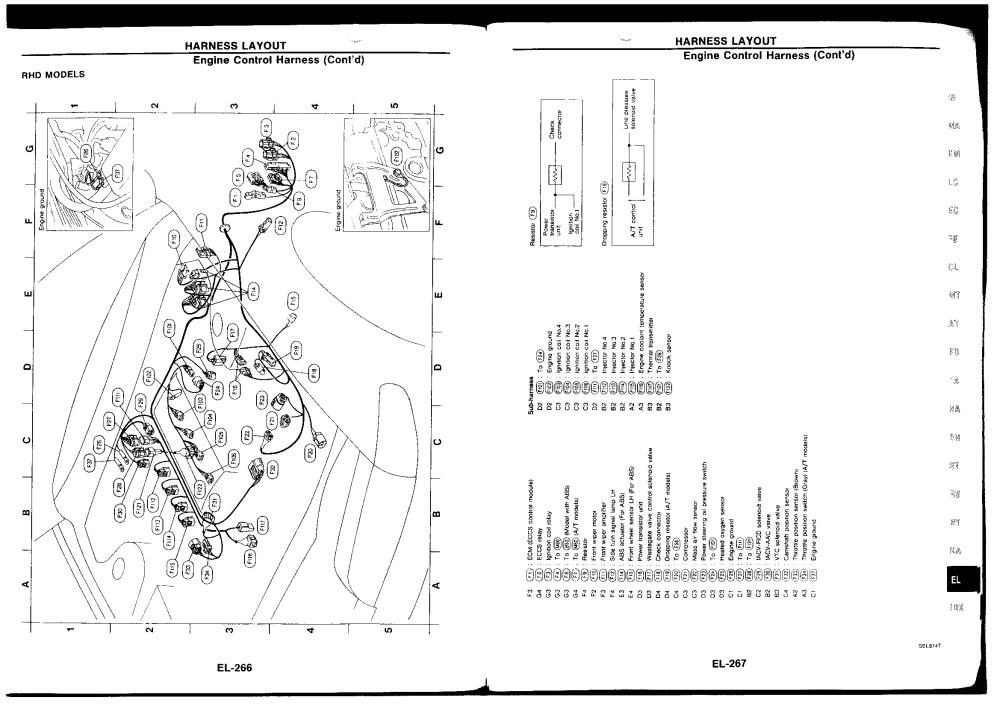medium resolution of engine diagram further sr20det ecu pinout on 93 nissan wiring s13 sr20det ecu