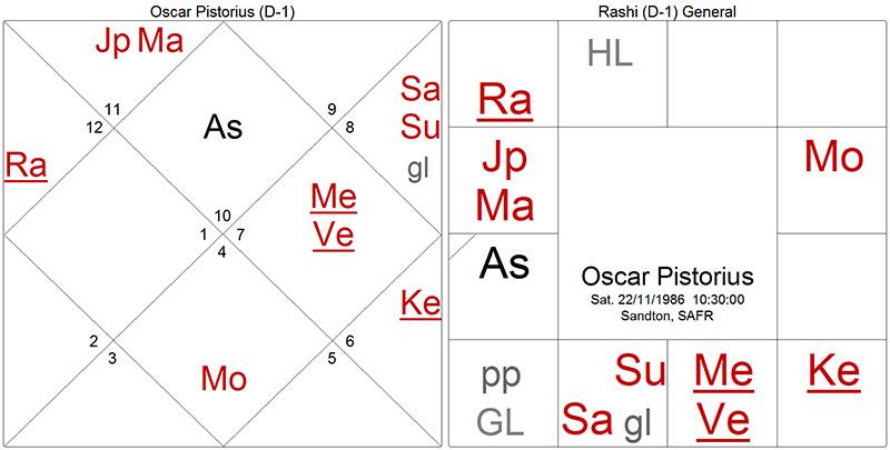 OscarPistoriusD1