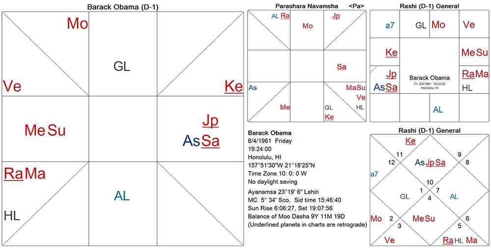 obama_chart