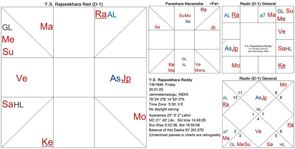 ysr_chart